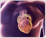 Researchers reveal previously unknown genetic effect that can raise or reduce risk of heart disease