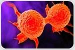 Treating Breast Cancer Using Antibiotics