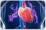Precision medicine can determine the best drug treatment for severe heart disease