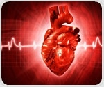New test measures blood concentrations of plasma ceramides to predict risk forheart attacks, strokes