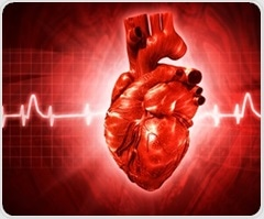 Study measures effect of 'weight cycling' on health outcomes in people with pre-existing heart disease