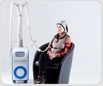 Scalp cooling technology to fight cancer causing alopecia (hair loss) approved by the FDA