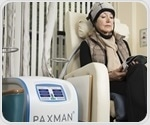 Paxman to showcase FDA approved scalp cooler for chemotherapy induced alopecia at ASCO