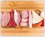 Dukan Diet: Pros and Cons